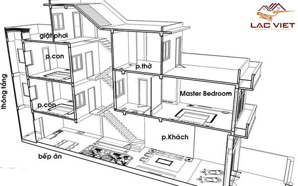 Bản vẽ nhà phố lệch tầng