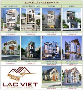 Bảng báo giá xây nhà trọn gói năm 2021