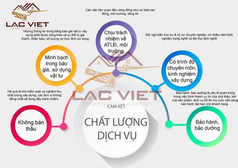 Tại sao nên chọn Xây Dựng Lạc Việt để sửa chữa nhà tphcm