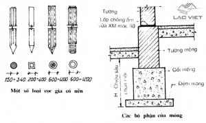 Các bộ phận của móng nhà thông thường